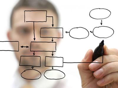sistemas gestion empresa