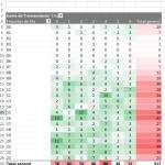 analyticsdiahora3